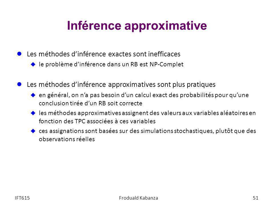 Inférence approximative Les méthodes dinférence exactes sont inefficaces le problème dinférence dans un RB est NP-Complet Les méthodes dinférence appr