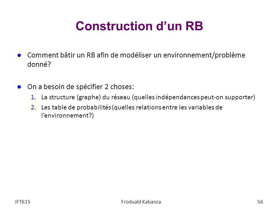 Construction dun RB Comment bâtir un RB afin de modéliser un environnement/problème donné? On a besoin de spécifier 2 choses: 1.La structure (graphe)