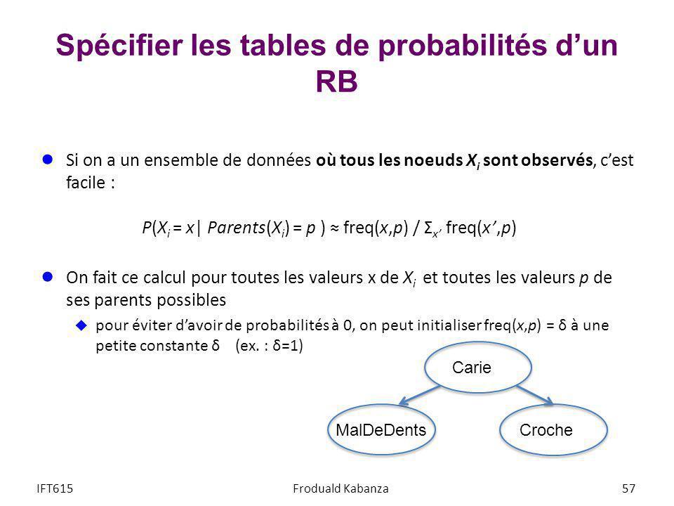 Spécifier les tables de probabilités dun RB Si on a un ensemble de données où tous les noeuds X i sont observés, cest facile : P(X i = x  Parents(X i