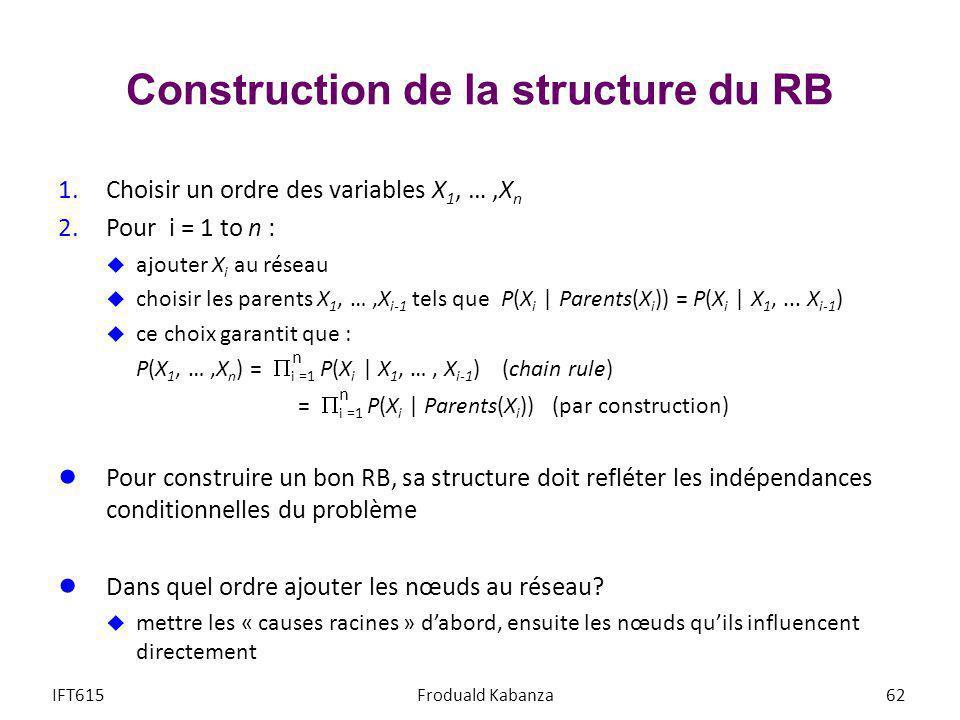 Construction de la structure du RB 1.Choisir un ordre des variables X 1, …,X n 2.Pour i = 1 to n : ajouter X i au réseau choisir les parents X 1, …,X