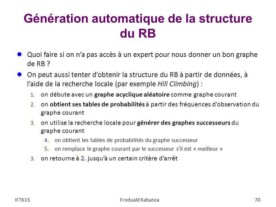 Génération automatique de la structure du RB Quoi faire si on na pas accès à un expert pour nous donner un bon graphe de RB ? On peut aussi tenter dob