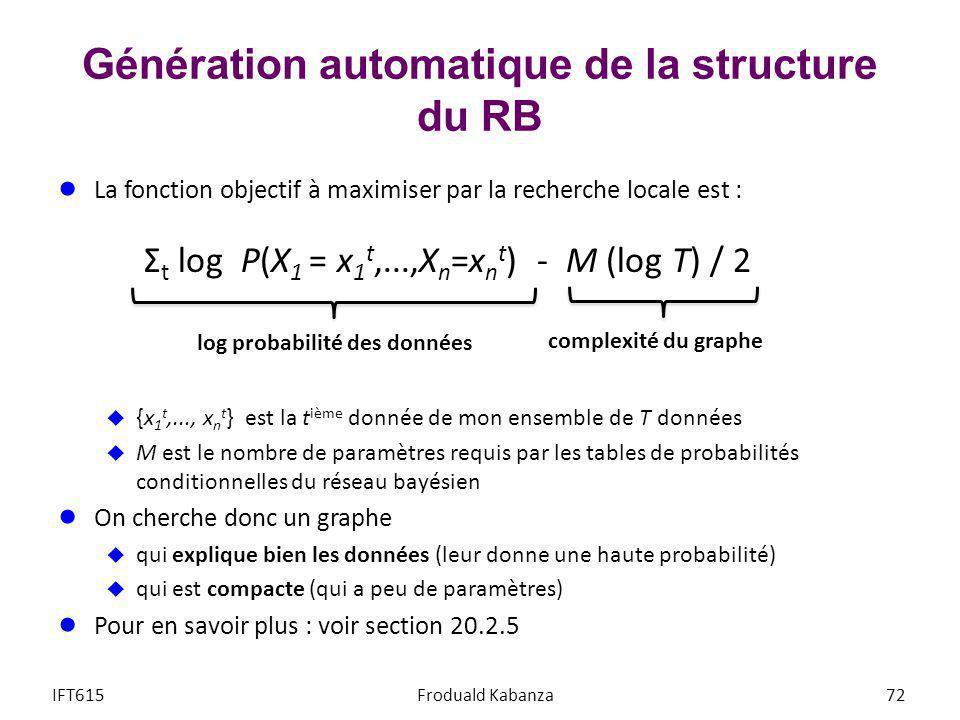 Génération automatique de la structure du RB La fonction objectif à maximiser par la recherche locale est : Σ t log P(X 1 = x 1 t,...,X n =x n t ) - M