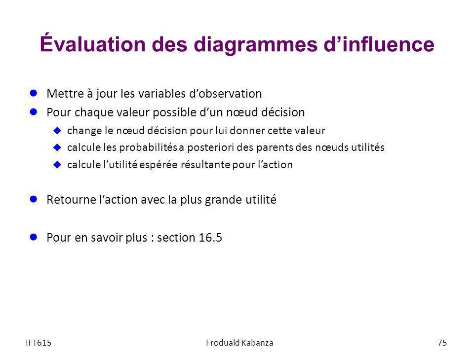 Évaluation des diagrammes dinfluence Mettre à jour les variables dobservation Pour chaque valeur possible dun nœud décision change le nœud décision po