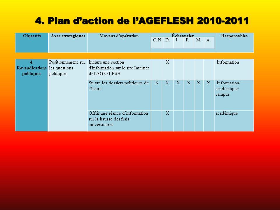 4. Plan daction de lAGEFLESH 2010-2011 ObjectifsAxes stratégiquesMoyens d'opérationÉchéancierResponsables 4. Revendications politiques Positionnement