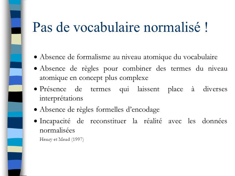 Pas de vocabulaire normalisé .