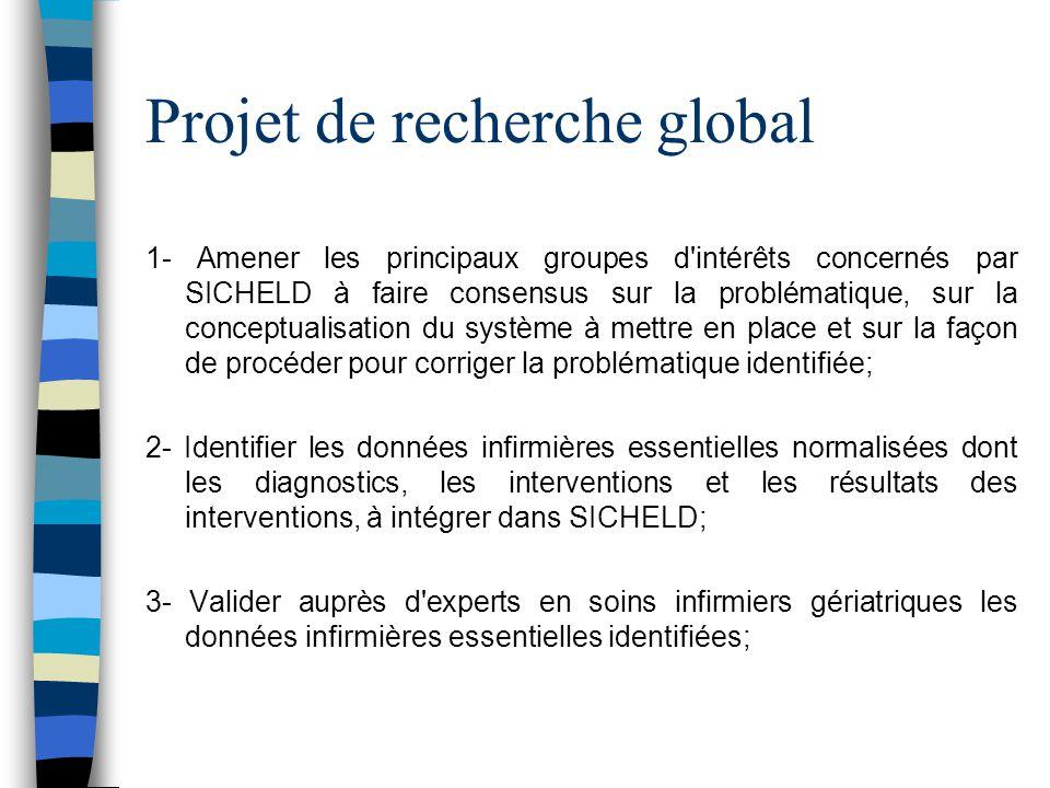 Projet de recherche global 1- Amener les principaux groupes d intérêts concernés par SICHELD à faire consensus sur la problématique, sur la conceptualisation du système à mettre en place et sur la façon de procéder pour corriger la problématique identifiée; 2- Identifier les données infirmières essentielles normalisées dont les diagnostics, les interventions et les résultats des interventions, à intégrer dans SICHELD; 3- Valider auprès d experts en soins infirmiers gériatriques les données infirmières essentielles identifiées;