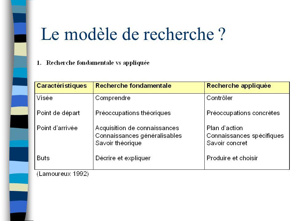 Le modèle de recherche