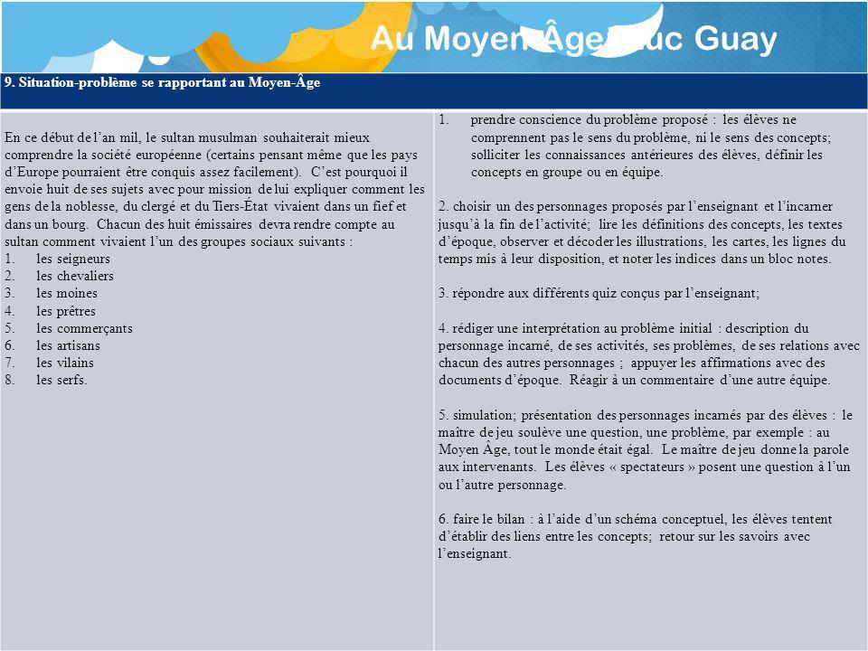 Au Moyen-Âge: Luc Guay 9.