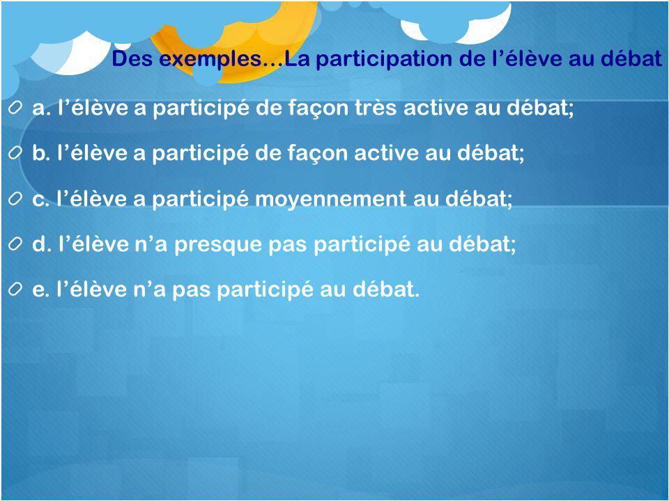 Des exemples…La participation de lélève au débat a.