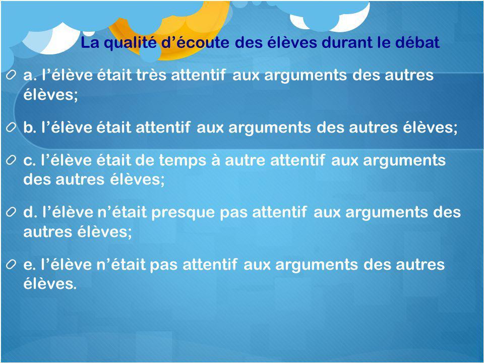 La qualité découte des élèves durant le débat a.
