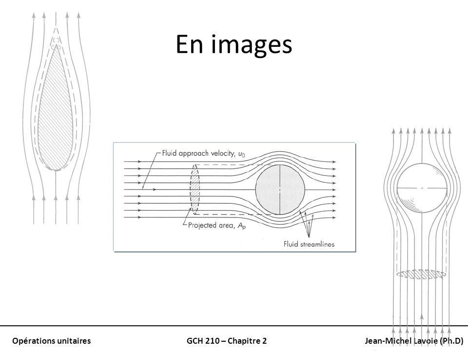 Opérations unitairesGCH 210 – Chapitre 2Jean-Michel Lavoie (Ph.D) En images