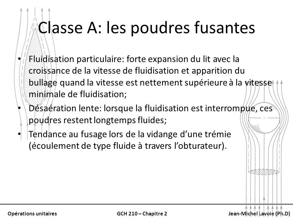 Opérations unitairesGCH 210 – Chapitre 2Jean-Michel Lavoie (Ph.D) Classe A: les poudres fusantes Fluidisation particulaire: forte expansion du lit ave