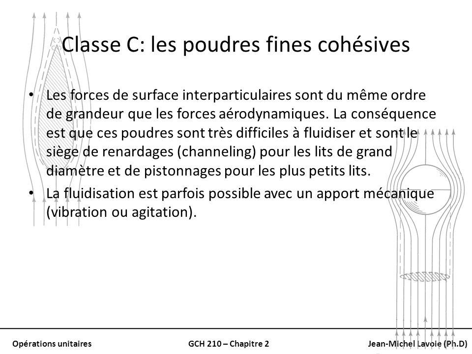 Opérations unitairesGCH 210 – Chapitre 2Jean-Michel Lavoie (Ph.D) Classe C: les poudres fines cohésives Les forces de surface interparticulaires sont