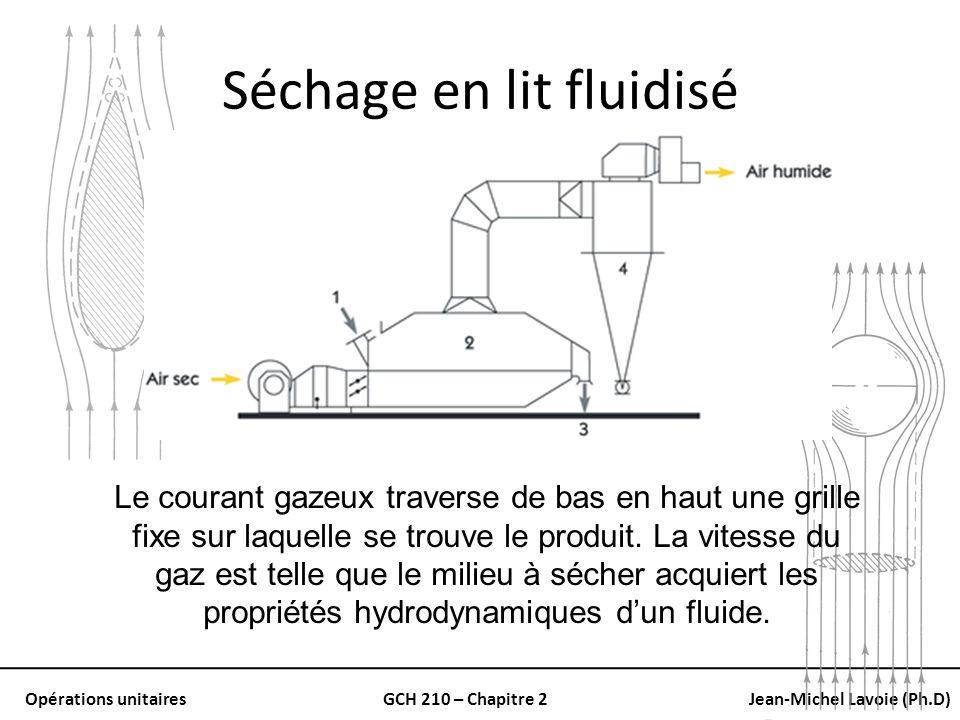 Opérations unitairesGCH 210 – Chapitre 2Jean-Michel Lavoie (Ph.D) Séchage en lit fluidisé Le courant gazeux traverse de bas en haut une grille fixe su