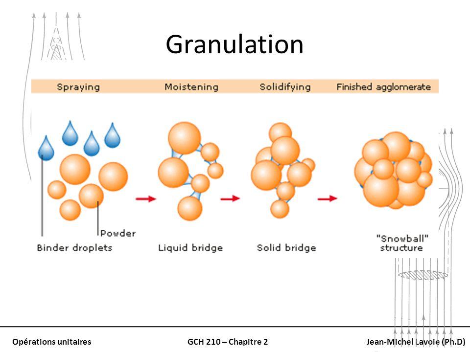 Opérations unitairesGCH 210 – Chapitre 2Jean-Michel Lavoie (Ph.D) Granulation
