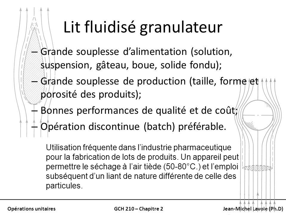 Opérations unitairesGCH 210 – Chapitre 2Jean-Michel Lavoie (Ph.D) Lit fluidisé granulateur – Grande souplesse dalimentation (solution, suspension, gât