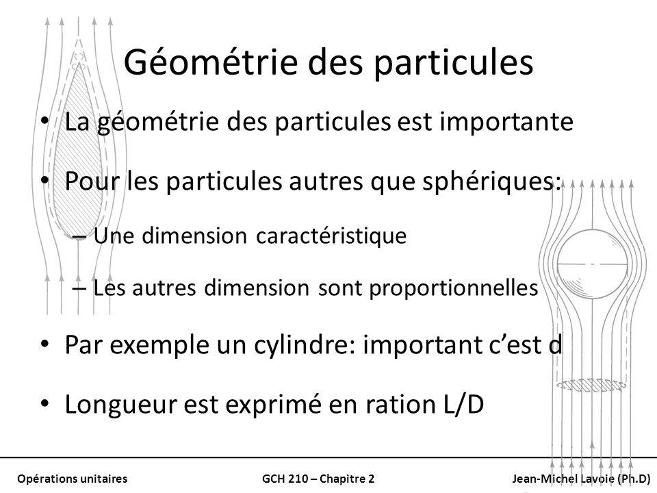 Opérations unitairesGCH 210 – Chapitre 2Jean-Michel Lavoie (Ph.D) Géométrie des particules La géométrie des particules est importante Pour les particu