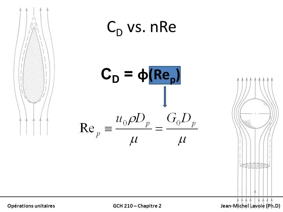 Opérations unitairesGCH 210 – Chapitre 2Jean-Michel Lavoie (Ph.D) C D vs. nRe C D = φ(Re p )