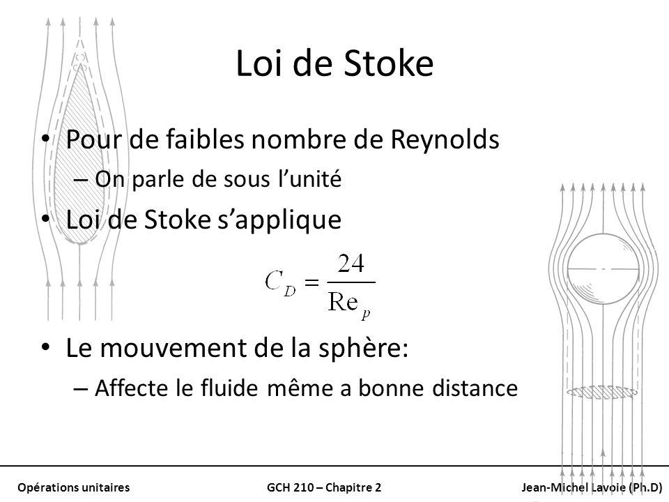 Opérations unitairesGCH 210 – Chapitre 2Jean-Michel Lavoie (Ph.D) Loi de Stoke Pour de faibles nombre de Reynolds – On parle de sous lunité Loi de Sto