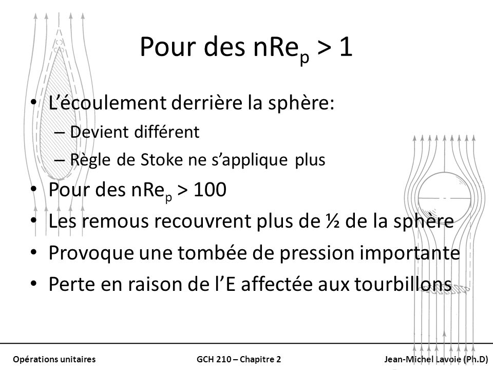 Opérations unitairesGCH 210 – Chapitre 2Jean-Michel Lavoie (Ph.D) Pour des nRe p > 1 Lécoulement derrière la sphère: – Devient différent – Règle de St