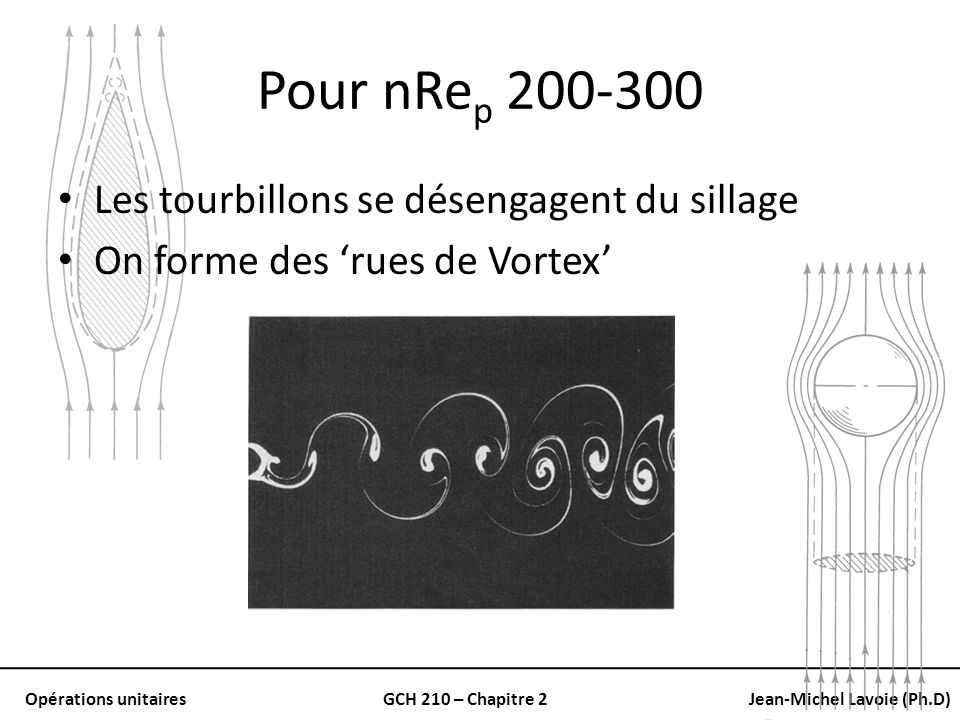 Opérations unitairesGCH 210 – Chapitre 2Jean-Michel Lavoie (Ph.D) Pour nRe p 200-300 Les tourbillons se désengagent du sillage On forme des rues de Vo