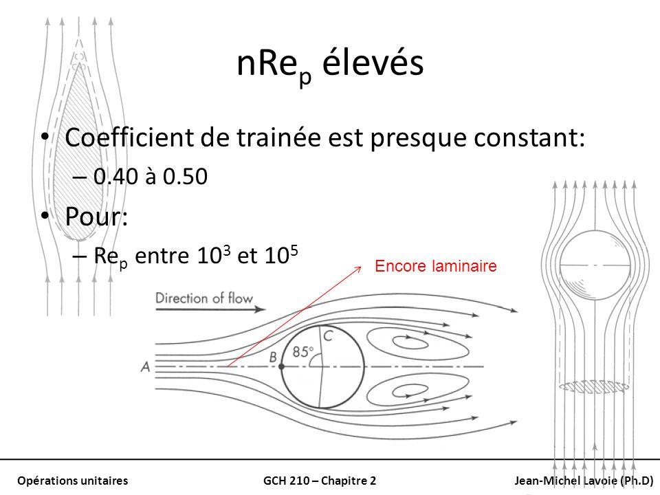 Opérations unitairesGCH 210 – Chapitre 2Jean-Michel Lavoie (Ph.D) nRe p élevés Coefficient de trainée est presque constant: – 0.40 à 0.50 Pour: – Re p