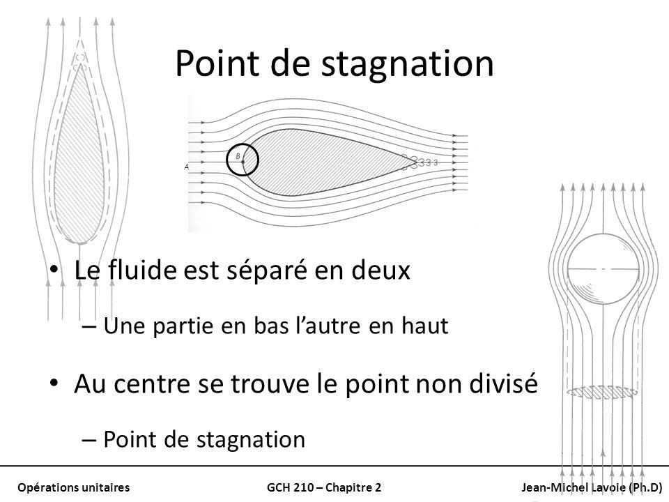 Opérations unitairesGCH 210 – Chapitre 2Jean-Michel Lavoie (Ph.D) Point de stagnation A Le fluide est séparé en deux – Une partie en bas lautre en hau