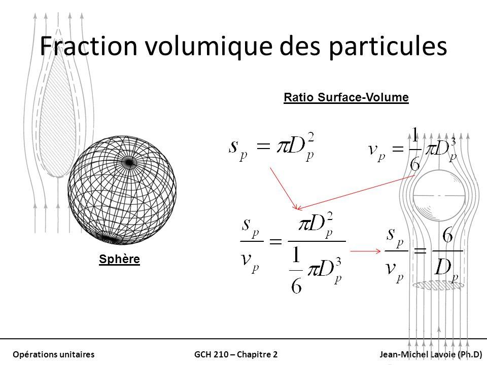 Opérations unitairesGCH 210 – Chapitre 2Jean-Michel Lavoie (Ph.D) Fraction volumique des particules Sphère Ratio Surface-Volume