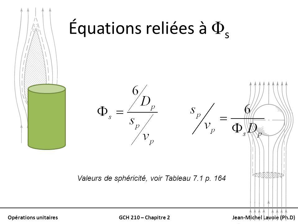 Opérations unitairesGCH 210 – Chapitre 2Jean-Michel Lavoie (Ph.D) Équations reliées à Φ s Valeurs de sphéricité, voir Tableau 7.1 p. 164