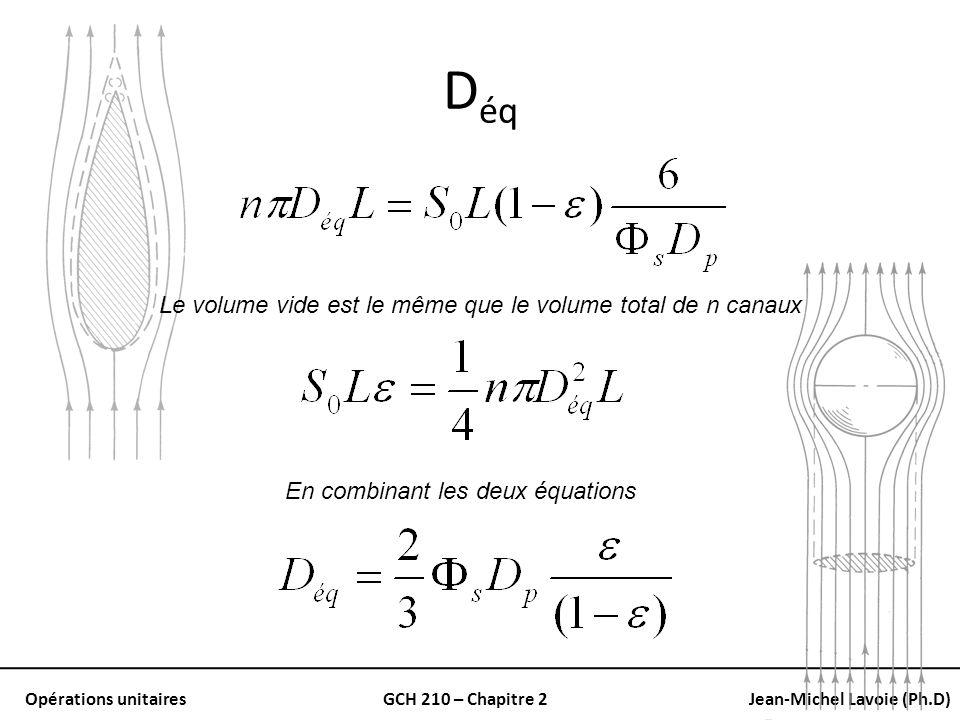 Opérations unitairesGCH 210 – Chapitre 2Jean-Michel Lavoie (Ph.D) D éq Le volume vide est le même que le volume total de n canaux En combinant les deu