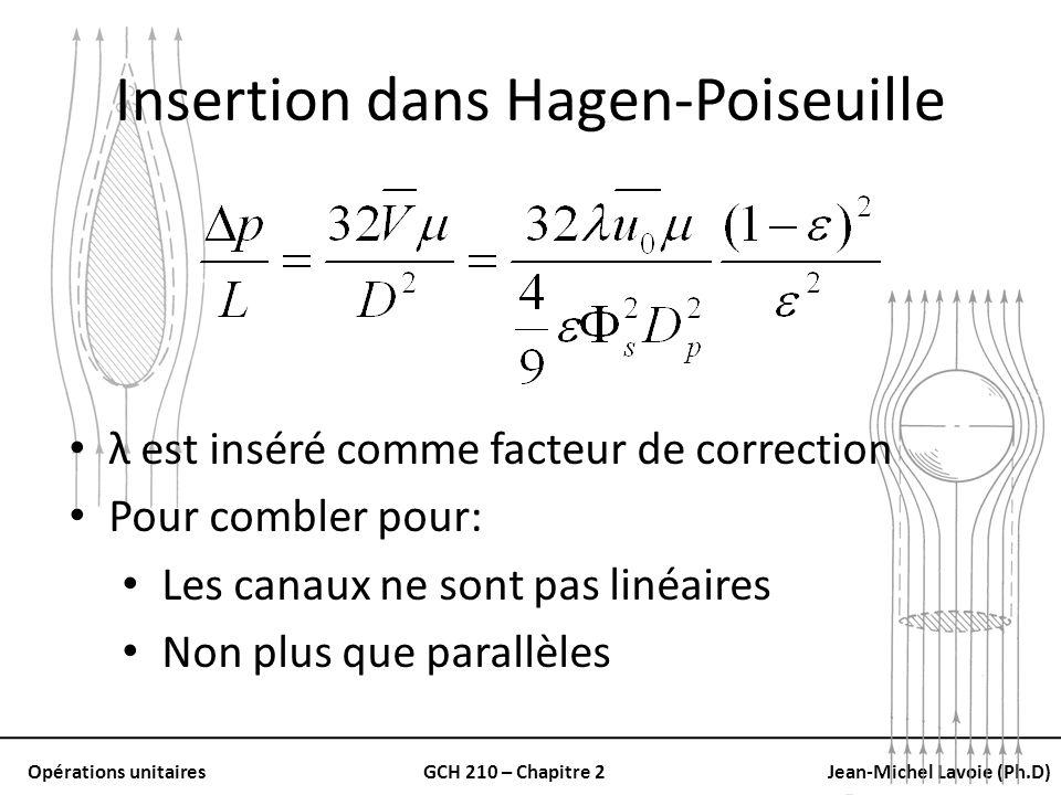 Opérations unitairesGCH 210 – Chapitre 2Jean-Michel Lavoie (Ph.D) Insertion dans Hagen-Poiseuille λ est inséré comme facteur de correction Pour comble