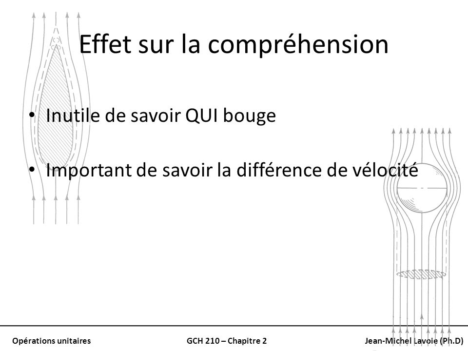 Opérations unitairesGCH 210 – Chapitre 2Jean-Michel Lavoie (Ph.D) Graphique C D en f(x) de Re p Courbes valables seulement quand lorientation est maintenue