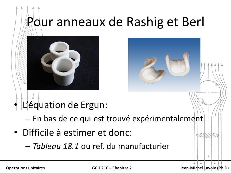 Opérations unitairesGCH 210 – Chapitre 2Jean-Michel Lavoie (Ph.D) Pour anneaux de Rashig et Berl Léquation de Ergun: – En bas de ce qui est trouvé exp