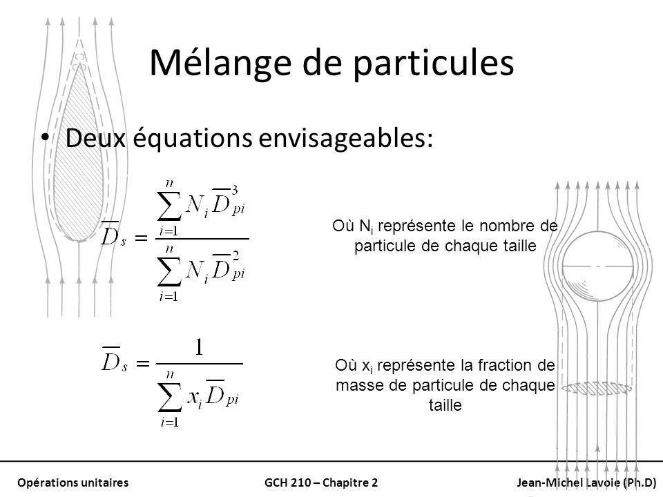 Opérations unitairesGCH 210 – Chapitre 2Jean-Michel Lavoie (Ph.D) Mélange de particules Deux équations envisageables: Où N i représente le nombre de p