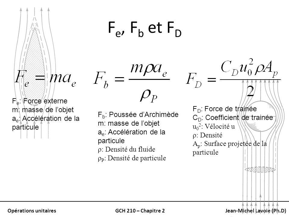 Opérations unitairesGCH 210 – Chapitre 2Jean-Michel Lavoie (Ph.D) F e, F b et F D F e : Force externe m: masse de lobjet a e : Accélération de la part