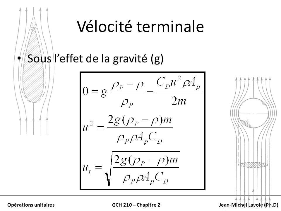 Opérations unitairesGCH 210 – Chapitre 2Jean-Michel Lavoie (Ph.D) Vélocité terminale Sous leffet de la gravité (g)