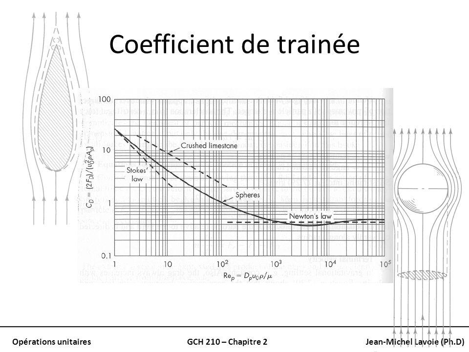 Opérations unitairesGCH 210 – Chapitre 2Jean-Michel Lavoie (Ph.D) Coefficient de trainée