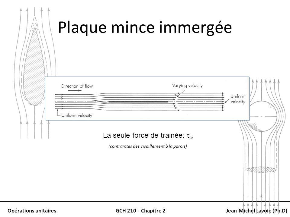 Opérations unitairesGCH 210 – Chapitre 2Jean-Michel Lavoie (Ph.D) Plaque mince immergée La seule force de trainée: τ w (contraintes des cisaillement à