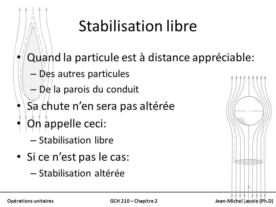 Opérations unitairesGCH 210 – Chapitre 2Jean-Michel Lavoie (Ph.D) Stabilisation libre Quand la particule est à distance appréciable: – Des autres part