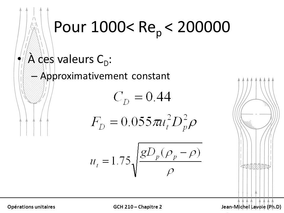 Opérations unitairesGCH 210 – Chapitre 2Jean-Michel Lavoie (Ph.D) Pour 1000< Re p < 200000 À ces valeurs C D : – Approximativement constant