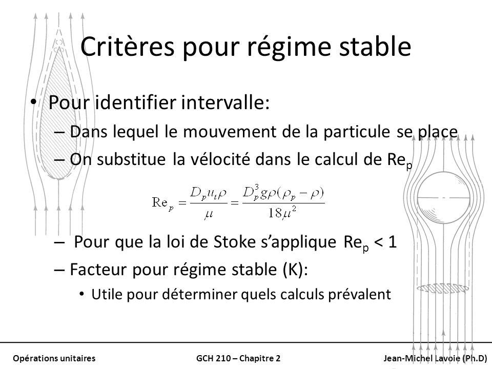 Opérations unitairesGCH 210 – Chapitre 2Jean-Michel Lavoie (Ph.D) Critères pour régime stable Pour identifier intervalle: – Dans lequel le mouvement d