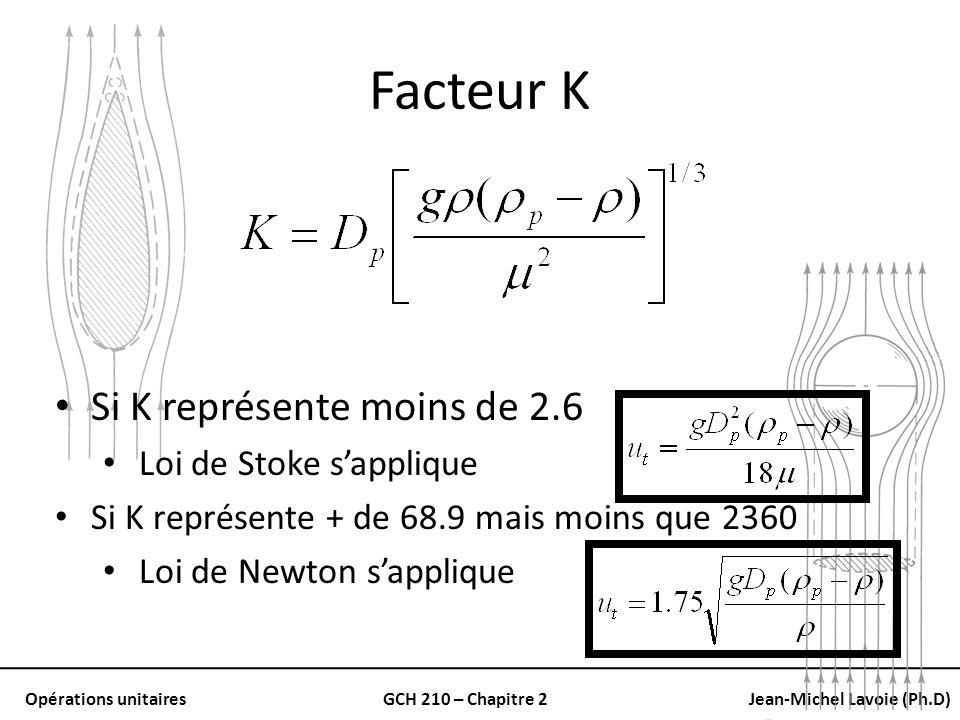 Opérations unitairesGCH 210 – Chapitre 2Jean-Michel Lavoie (Ph.D) Facteur K Si K représente moins de 2.6 Loi de Stoke sapplique Si K représente + de 6