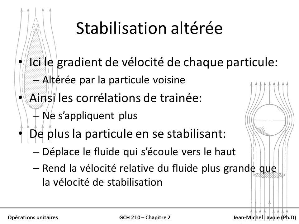 Opérations unitairesGCH 210 – Chapitre 2Jean-Michel Lavoie (Ph.D) Stabilisation altérée Ici le gradient de vélocité de chaque particule: – Altérée par