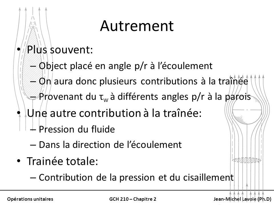 Opérations unitairesGCH 210 – Chapitre 2Jean-Michel Lavoie (Ph.D) Estimer C D sans calculs En réalité: – Particule tombant dans un fluide immobile – Prend + de temps à atteindre u t que prévu – Si on emploie les équation de C D à léquilibre Aussi: – Même principe si particule dans un écoulement rapide – Les coefficients de trainée sont inférieur à ce qui est escompté