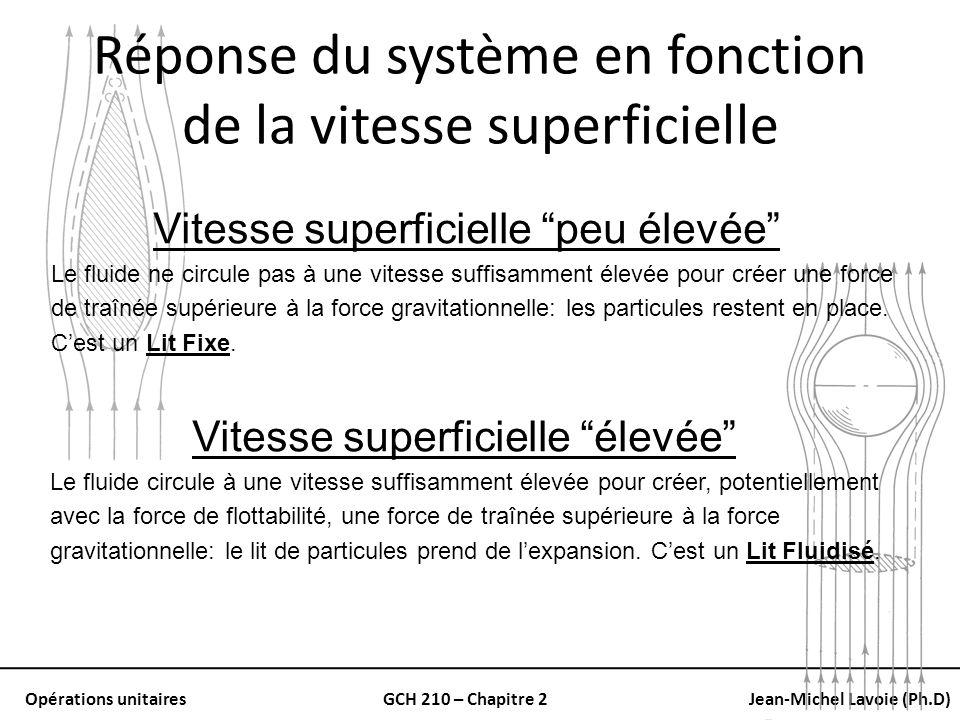 Opérations unitairesGCH 210 – Chapitre 2Jean-Michel Lavoie (Ph.D) Réponse du système en fonction de la vitesse superficielle Le fluide ne circule pas