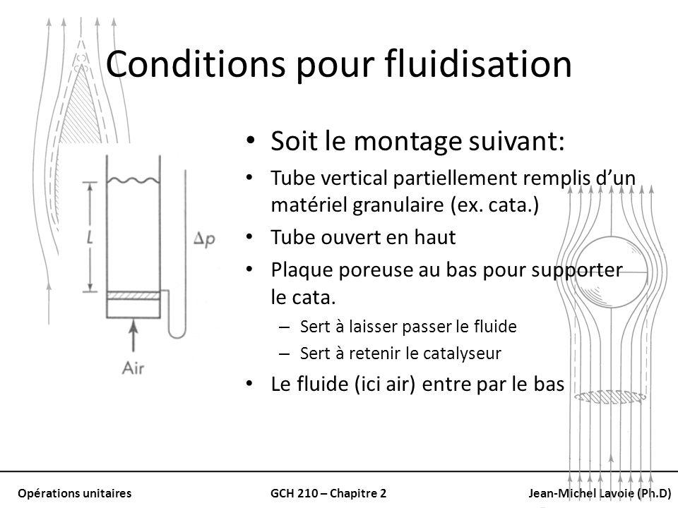 Opérations unitairesGCH 210 – Chapitre 2Jean-Michel Lavoie (Ph.D) Conditions pour fluidisation Soit le montage suivant: Tube vertical partiellement re