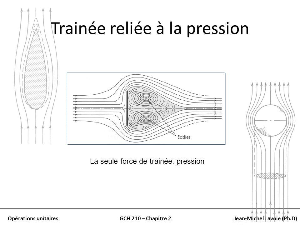 Opérations unitairesGCH 210 – Chapitre 2Jean-Michel Lavoie (Ph.D) Coefficient de trainée (Drag coefficient) Nous avons parlé de f: – Coefficient de friction de Fannings Pour les liquides immergés: – Coefficients de traînée (C D ) F D : Trainée totale A p : Surface projetée U o: Vélocité du fluide approchant ρ: densité du fluide On lassume habituellement constant