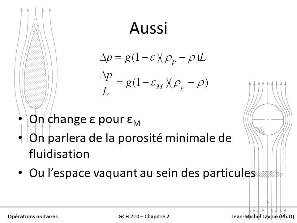 Opérations unitairesGCH 210 – Chapitre 2Jean-Michel Lavoie (Ph.D) Aussi On change ε pour ε M On parlera de la porosité minimale de fluidisation Ou les