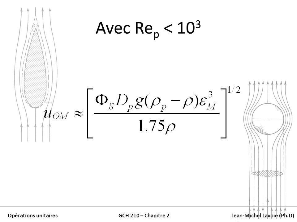 Opérations unitairesGCH 210 – Chapitre 2Jean-Michel Lavoie (Ph.D) Avec Re p < 10 3