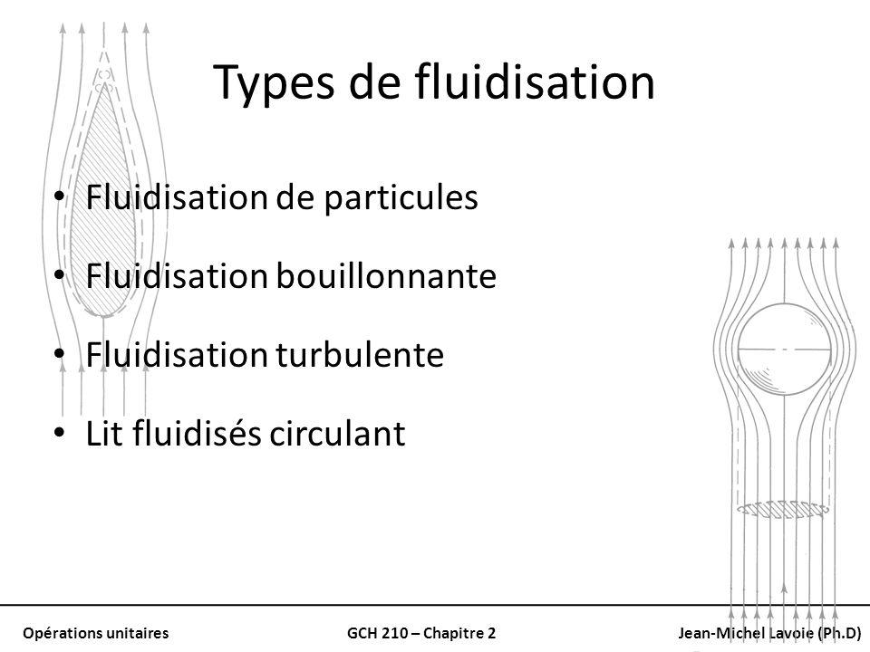 Opérations unitairesGCH 210 – Chapitre 2Jean-Michel Lavoie (Ph.D) Types de fluidisation Fluidisation de particules Fluidisation bouillonnante Fluidisa